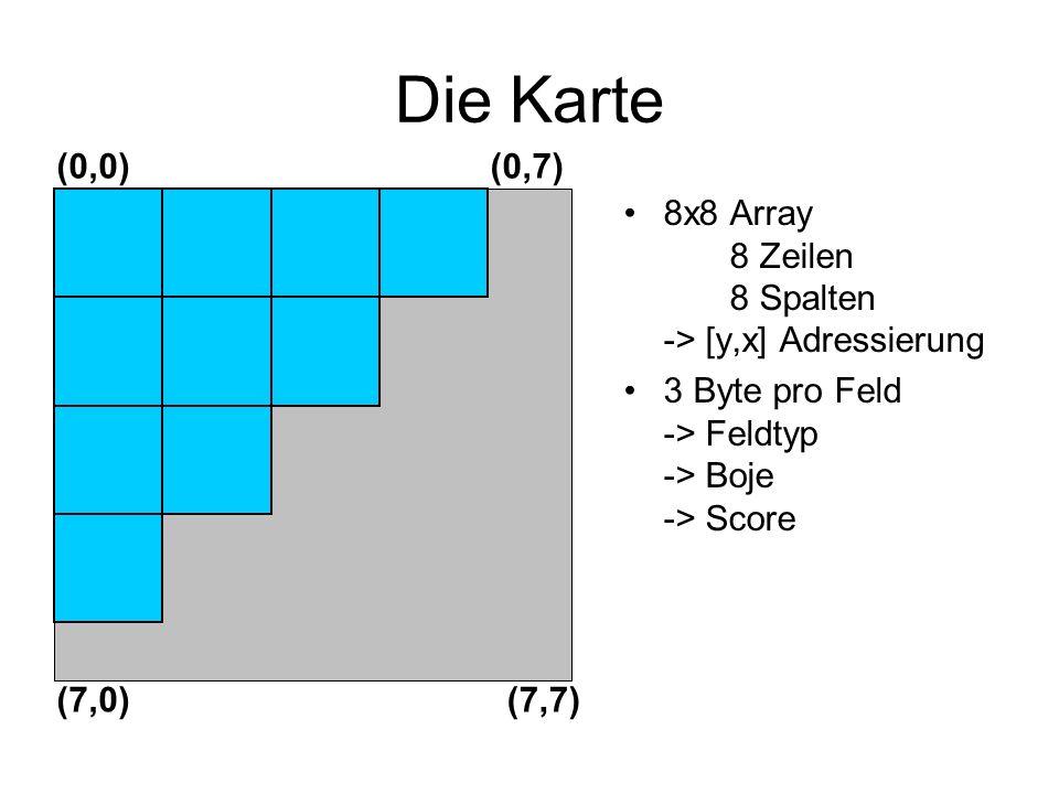 Die Karte (0,0) (0,7) 8x8 Array 8 Zeilen 8 Spalten -> [y,x] Adressierung. 3 Byte pro Feld -> Feldtyp -> Boje -> Score.